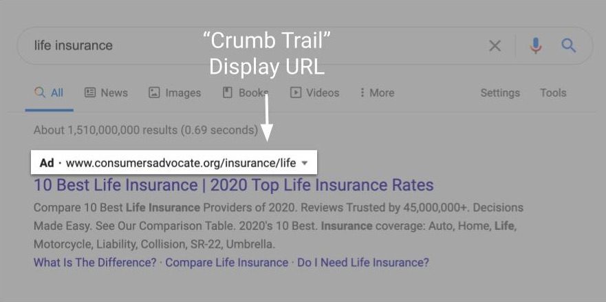 google ad display url